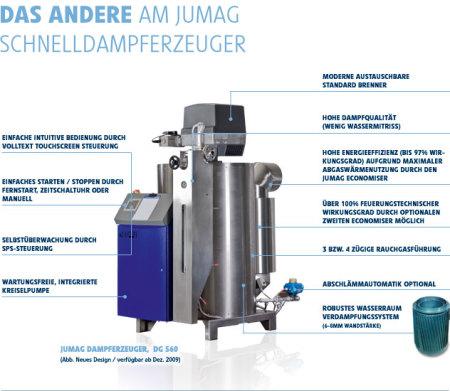 Pallas Jumag Dampfanlage Dampfkessel Dampferzeuger Gas Öl Dampf